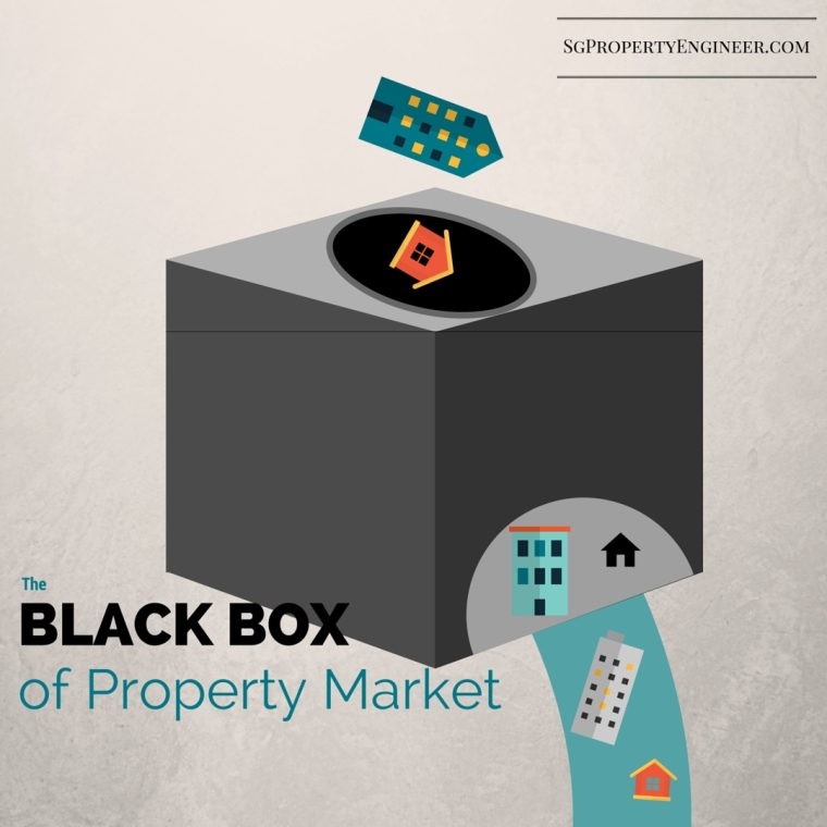 black box of property market v2