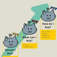 3 Stages of Buying a Property