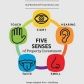 5 senses of Property Investment