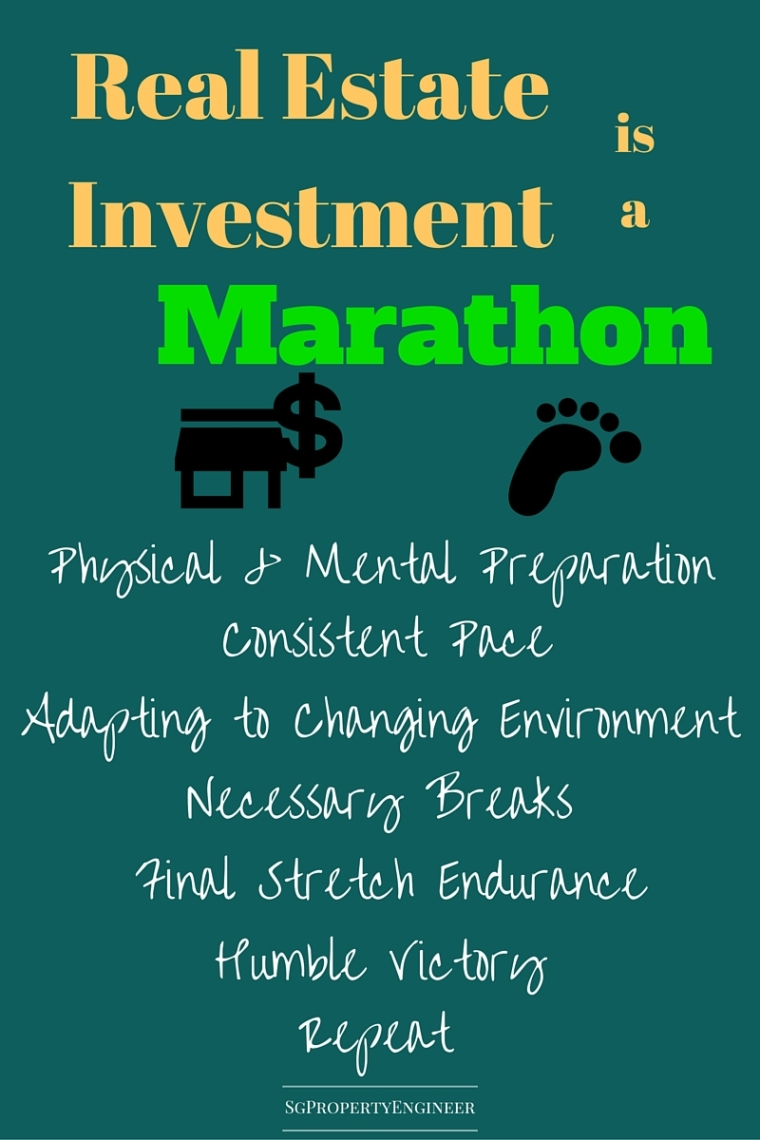 Real Estate Investment is like a marathon (2).jpg