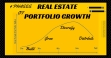 4 phases of property investment growth 6