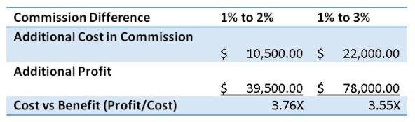 Cost benefit analysis.JPG