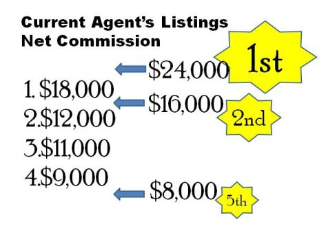 current agent's listing net commission.JPG