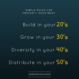 golden rules for property invesment 1