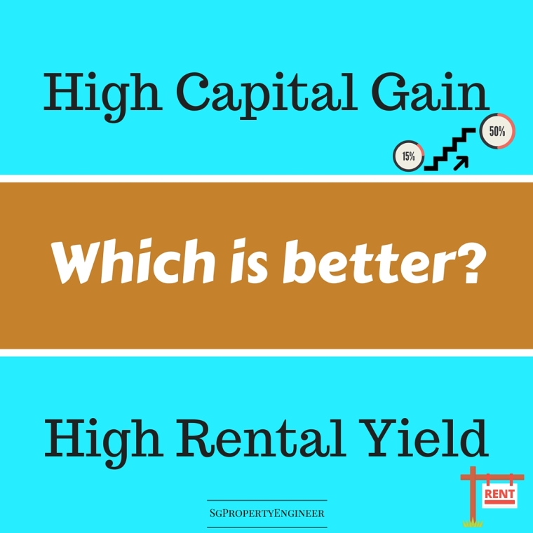 high capital gain or high rental yield