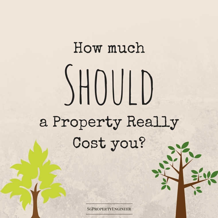 how much should a property really cost you