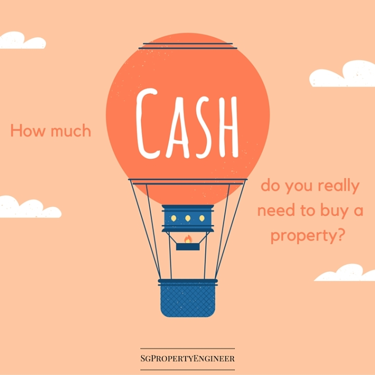 how much cash do you really need to buy a property
