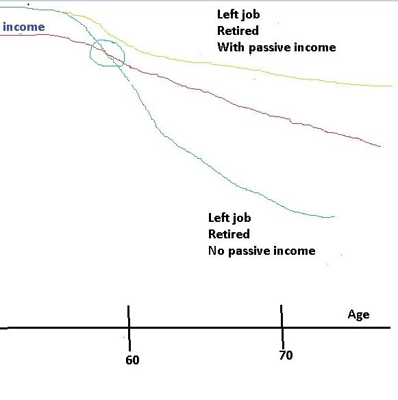 retirement income.JPG